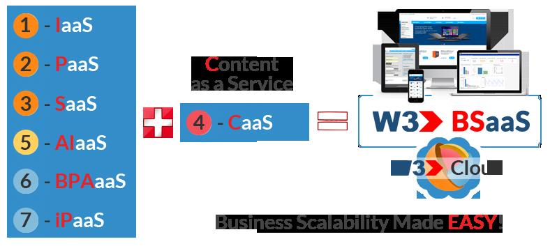 w3-as-a-service-caas