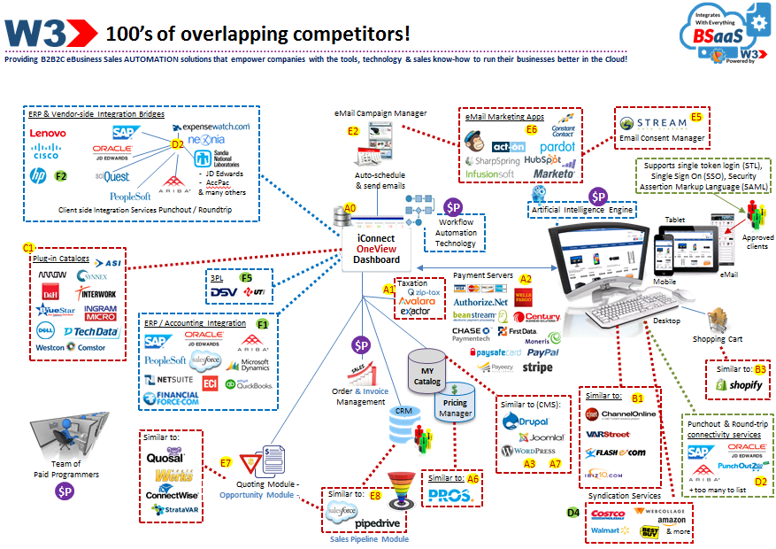 100-of-competitors