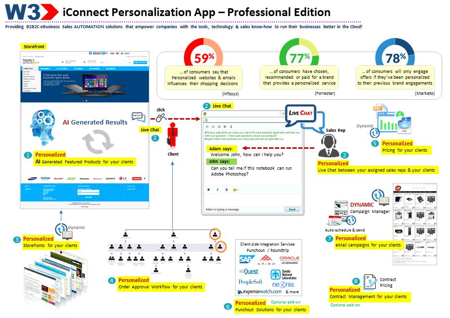it-screen-shots-personalization