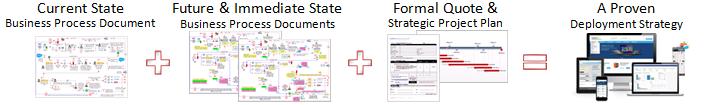 header-image-service-quick-start