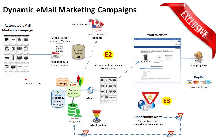 w3-email-marketing